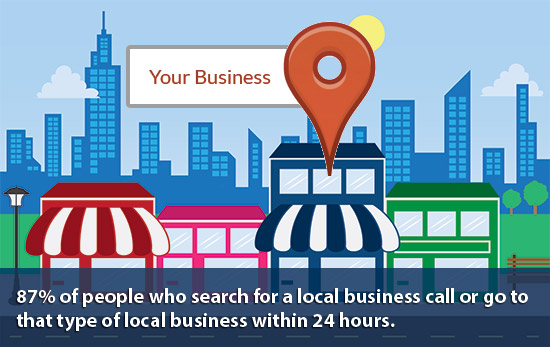 20 Of The Best Online Local Business Directories for Marketing